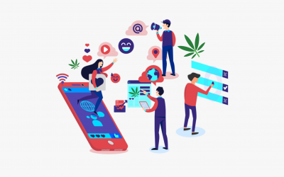19 Cannabis Business Social Networks – Ultimate List (2020)